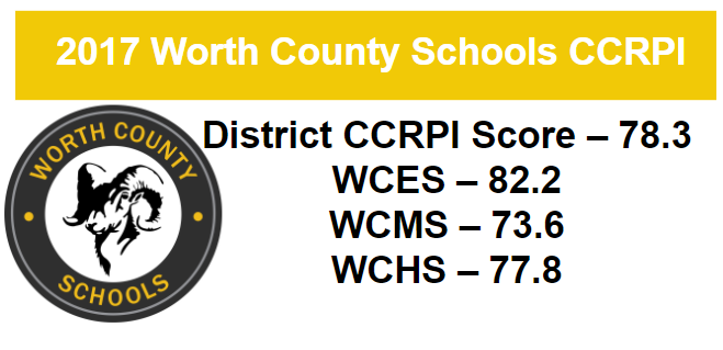 2017 Worth County Schools CCRPI
